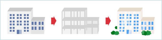リニューアル工事の特徴